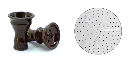 standard-hole-pattern
